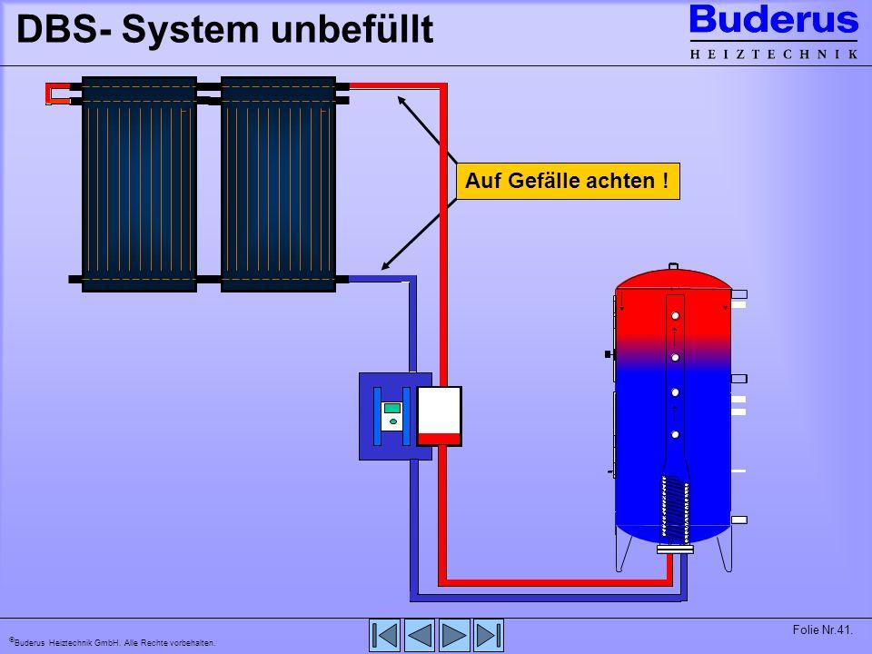 DBS- System unbefüllt Auf Gefälle achten !