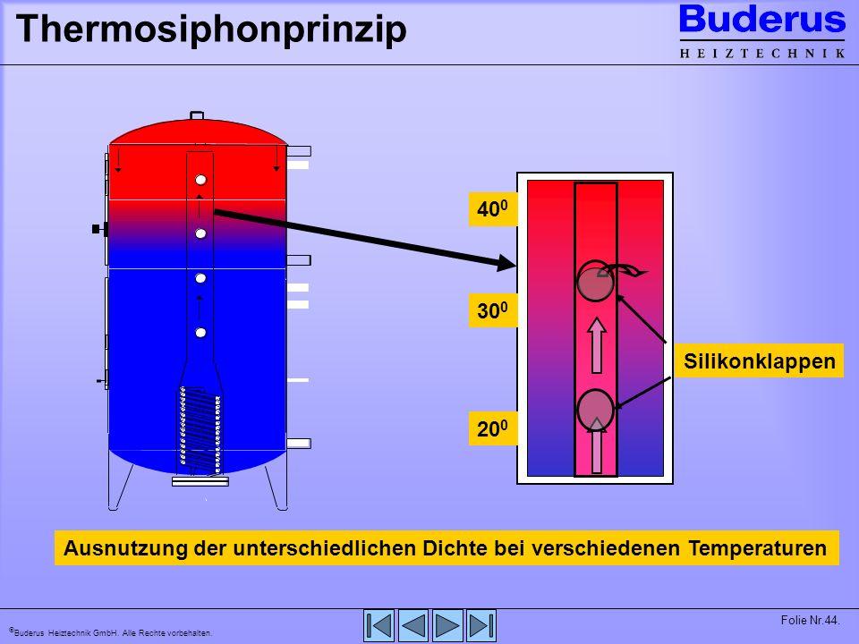 Thermosiphonprinzip 400 300 Silikonklappen 200