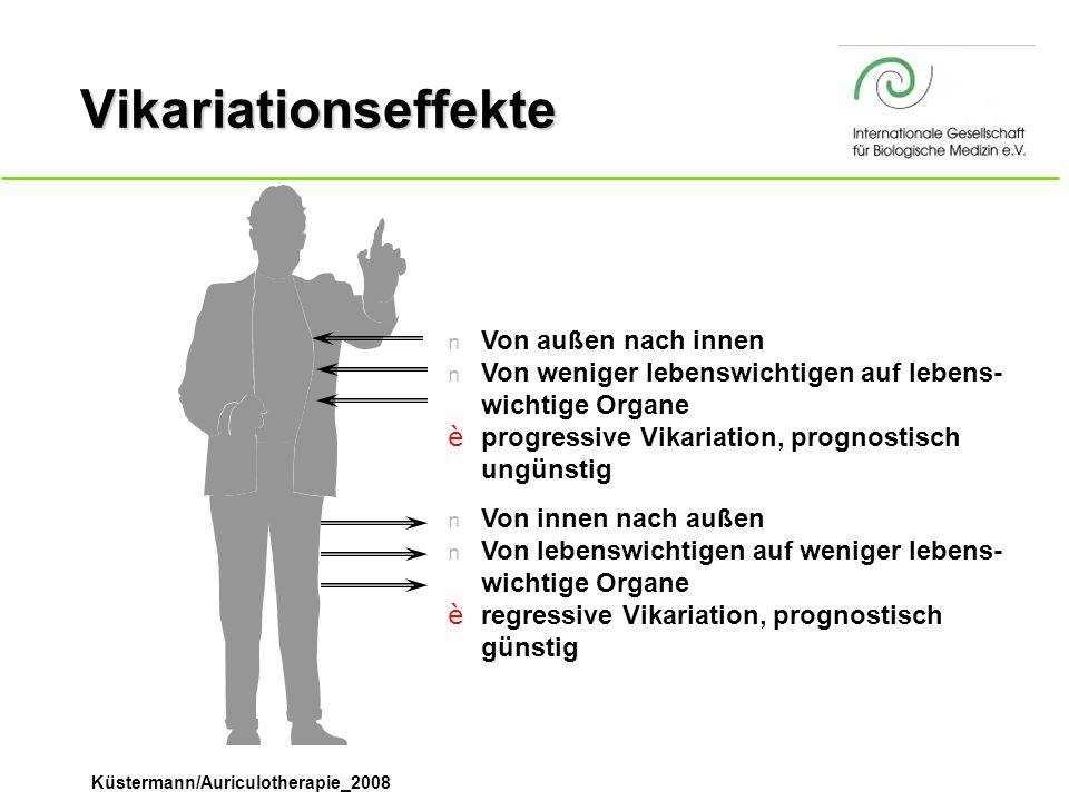 Vikariationseffekte Von außen nach innen