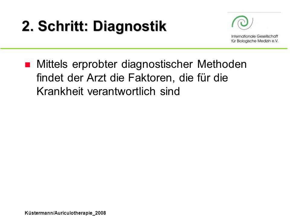 2. Schritt: Diagnostik Mittels erprobter diagnostischer Methoden findet der Arzt die Faktoren, die für die Krankheit verantwortlich sind.