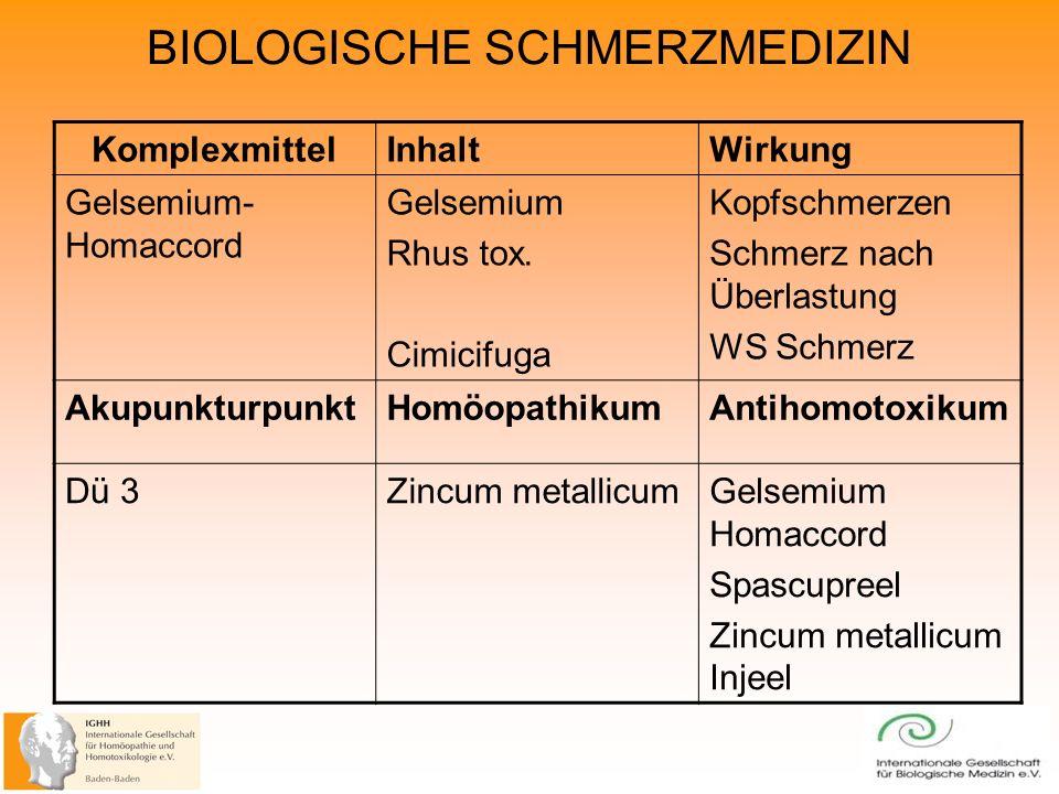 Komplexmittel Inhalt. Wirkung. Gelsemium-Homaccord. Gelsemium. Rhus tox. Cimicifuga. Kopfschmerzen.