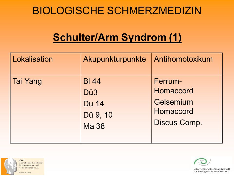 Schulter/Arm Syndrom (1)