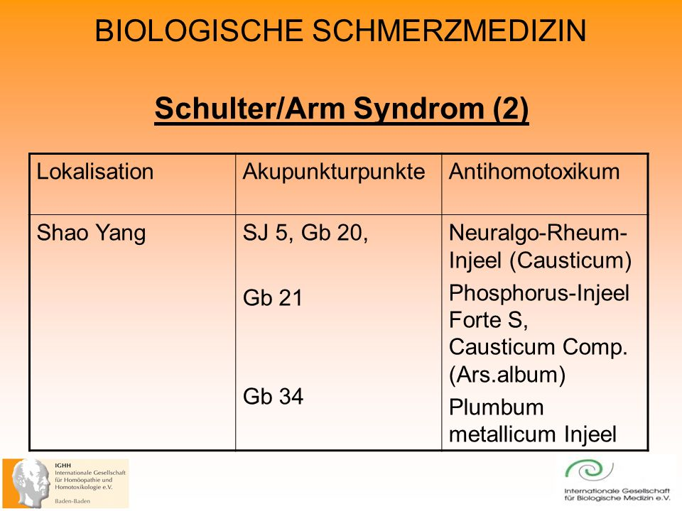 Schulter/Arm Syndrom (2)