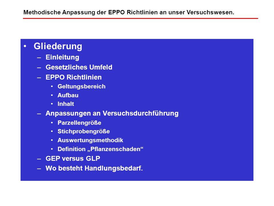 Gliederung Einleitung Gesetzliches Umfeld EPPO Richtlinien