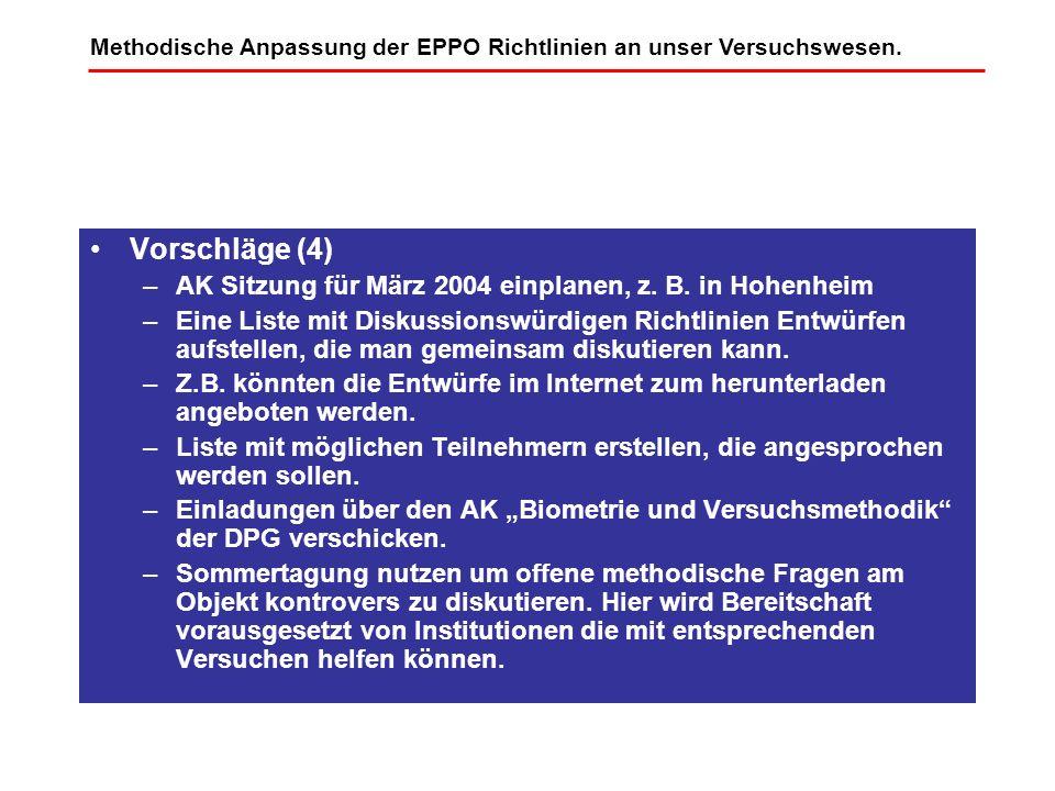 Vorschläge (4) AK Sitzung für März 2004 einplanen, z. B. in Hohenheim