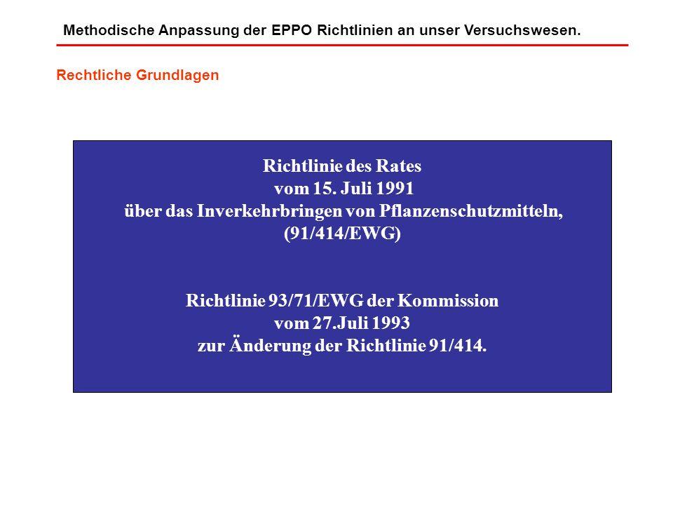 über das Inverkehrbringen von Pflanzenschutzmitteln, (91/414/EWG)