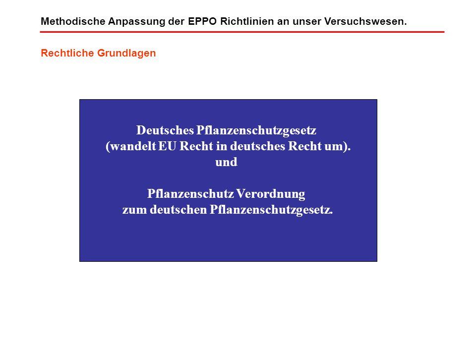 Deutsches Pflanzenschutzgesetz