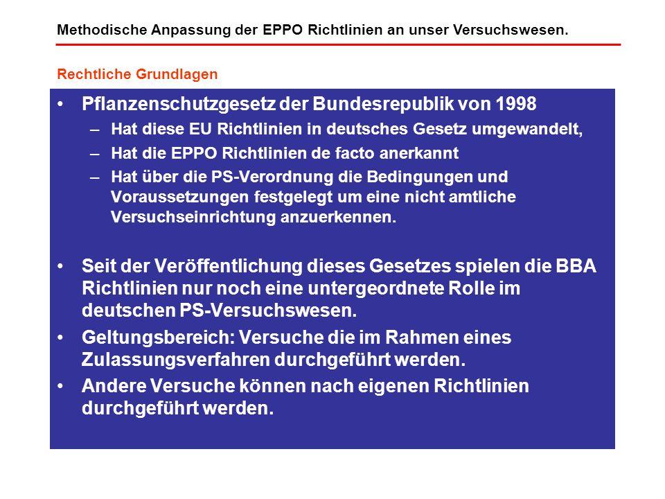 Pflanzenschutzgesetz der Bundesrepublik von 1998