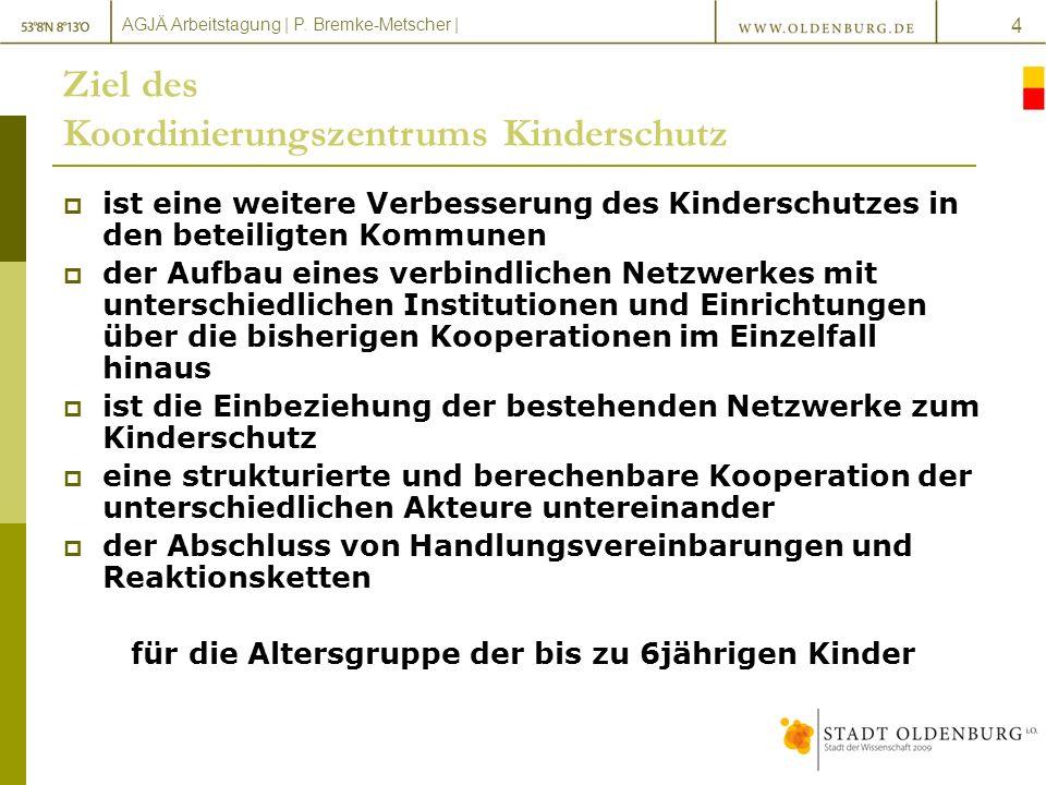 Ziel des Koordinierungszentrums Kinderschutz