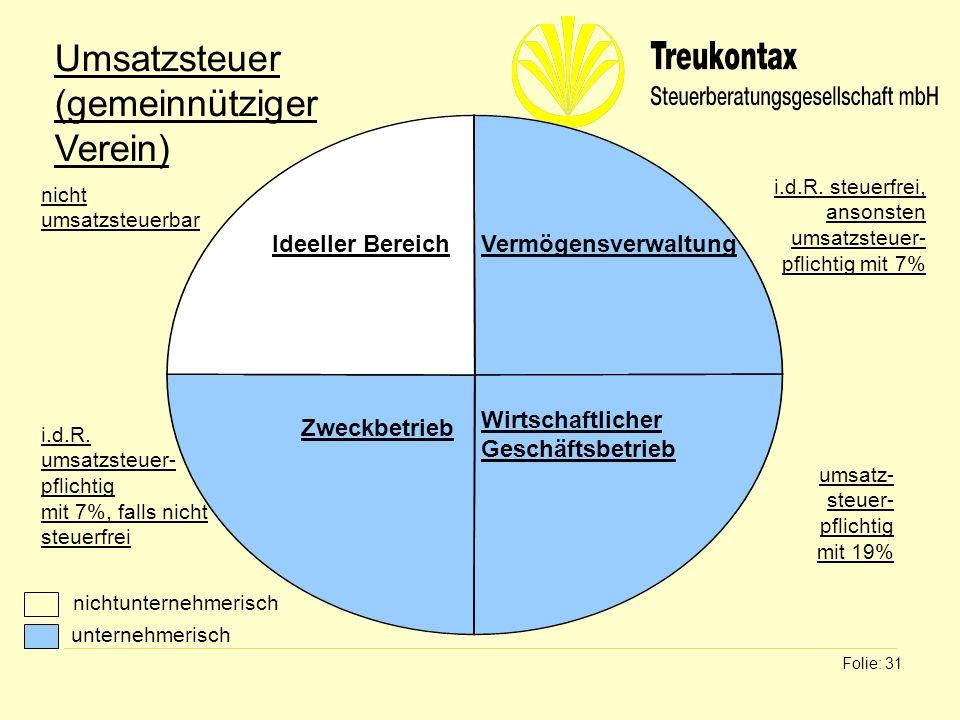Umsatzsteuer (gemeinnütziger Verein)