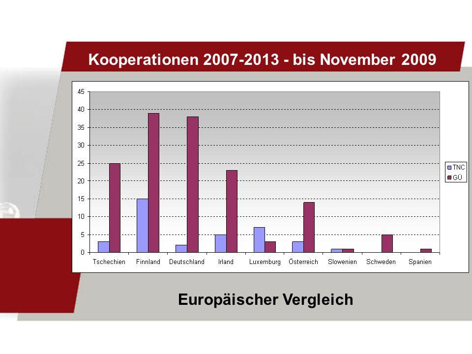 Kooperationen 2007-2013 - bis November 2009