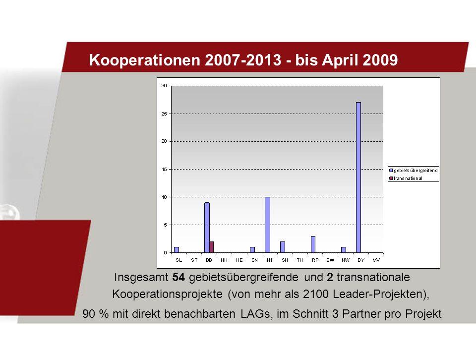 90 % mit direkt benachbarten LAGs, im Schnitt 3 Partner pro Projekt