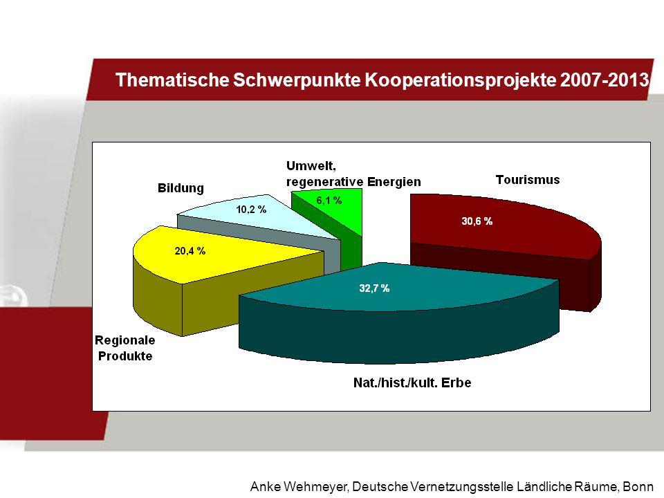 Thematische Schwerpunkte Kooperationsprojekte 2007-2013