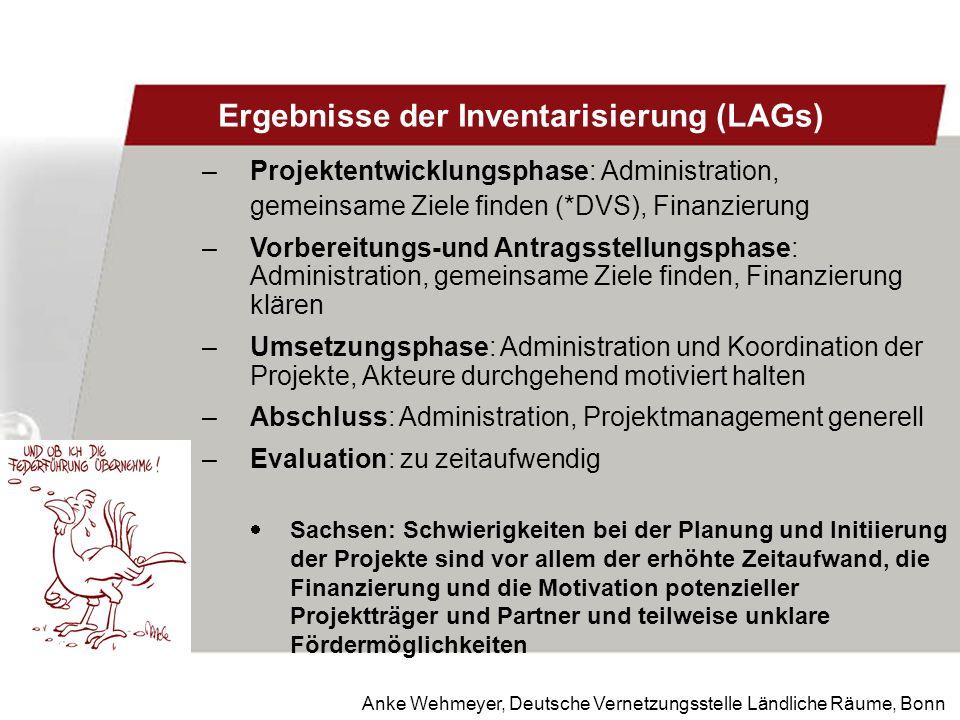 Ergebnisse der Inventarisierung (LAGs)
