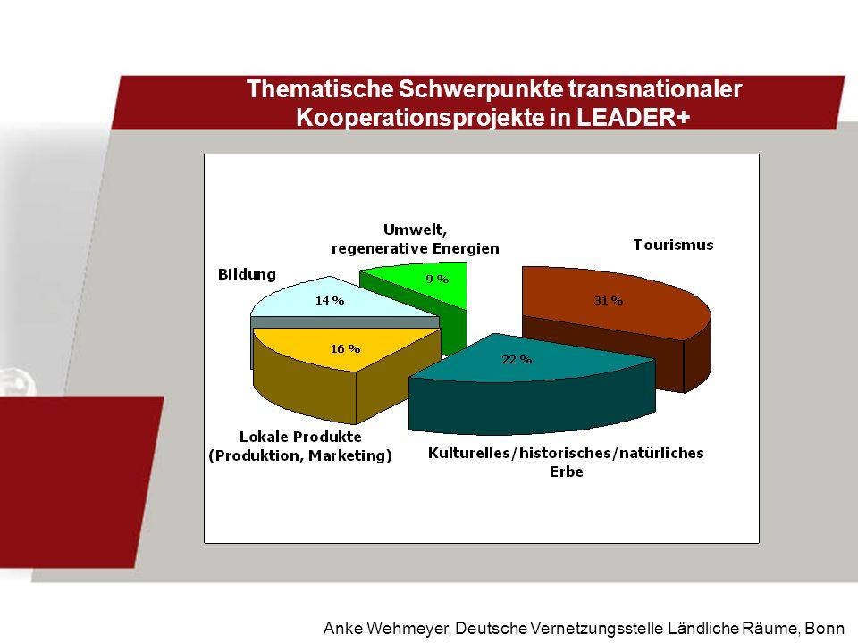 Thematische Schwerpunkte transnationaler Kooperationsprojekte in LEADER+