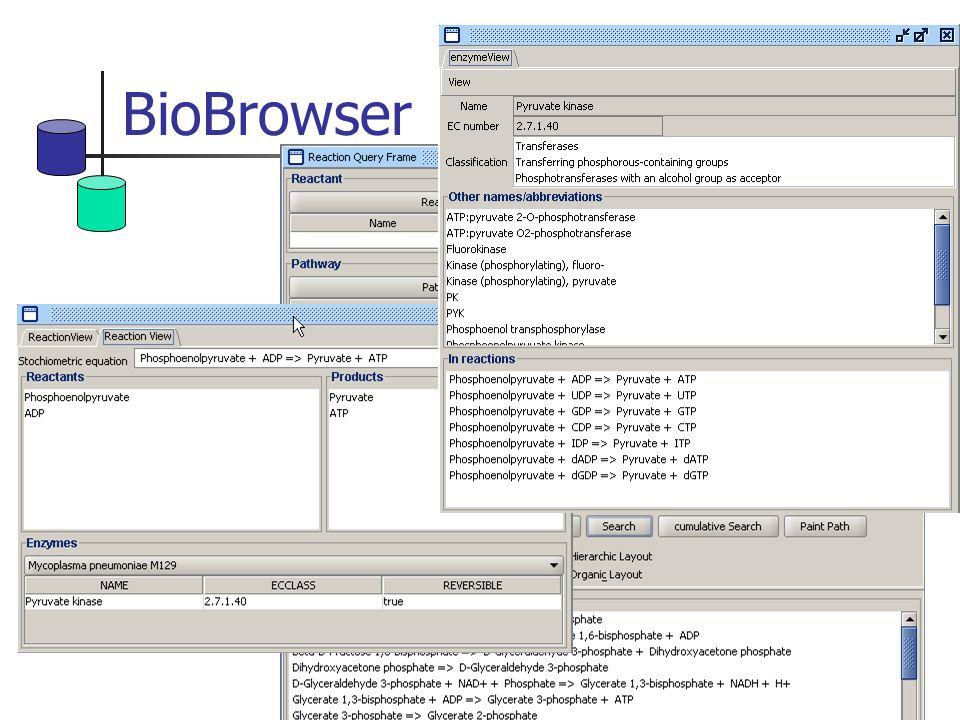 BioBrowser