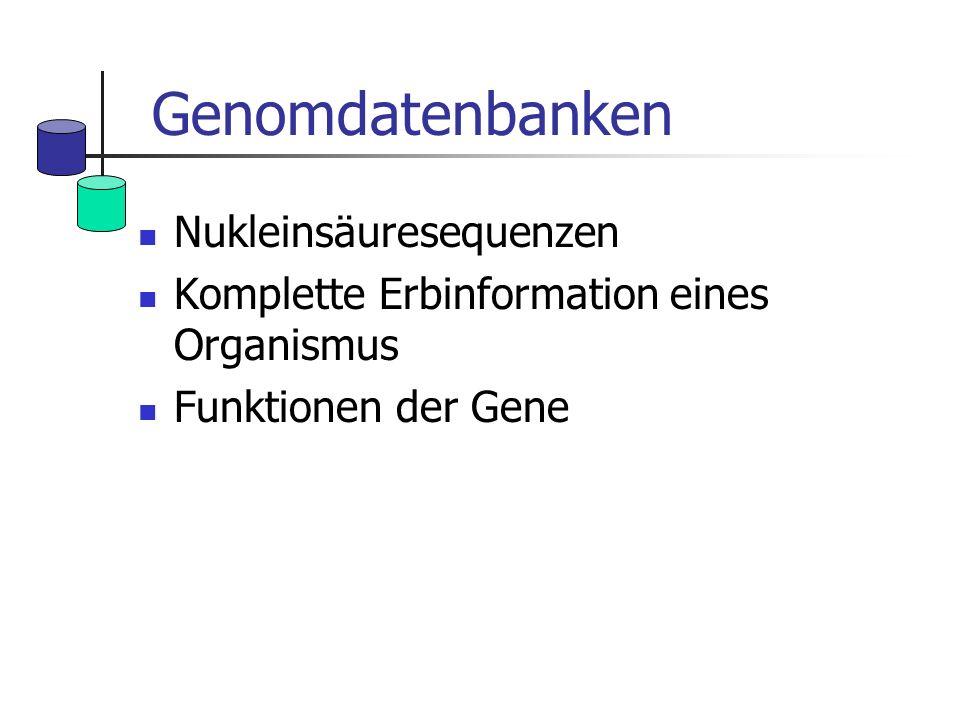 Genomdatenbanken Nukleinsäuresequenzen