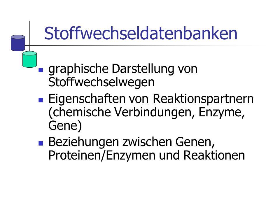Stoffwechseldatenbanken