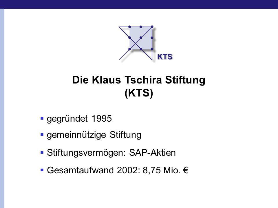 Die Klaus Tschira Stiftung (KTS)