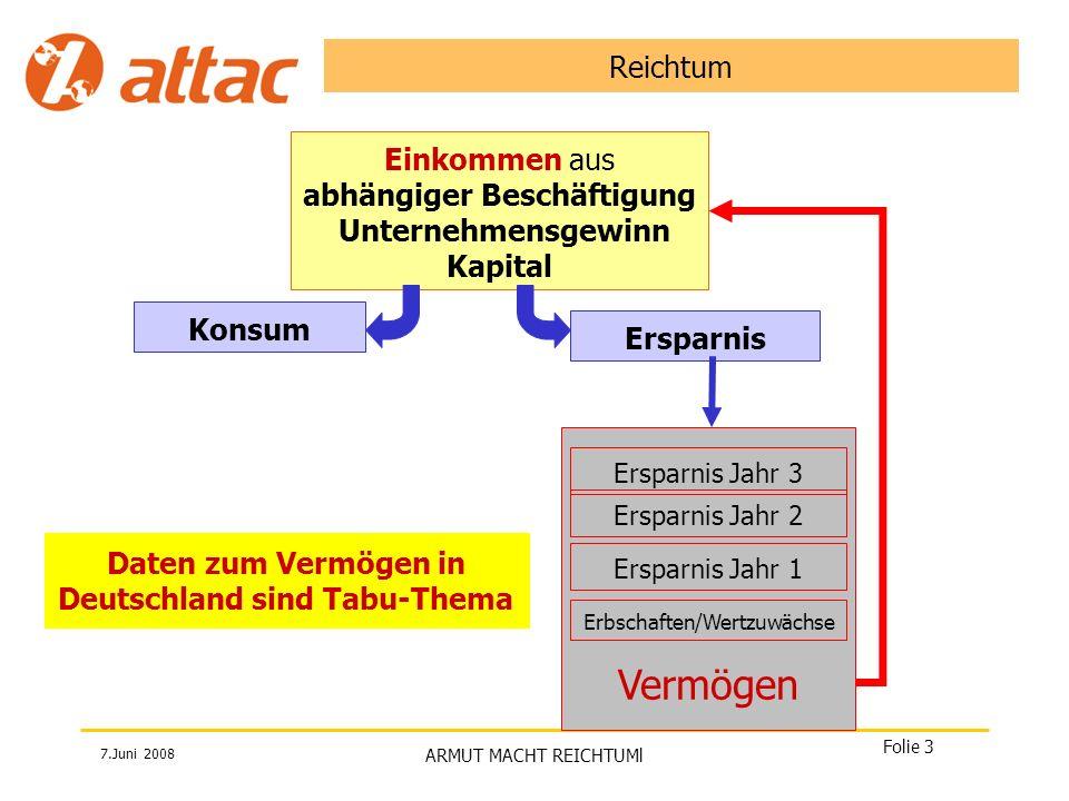 Daten zum Vermögen in Deutschland sind Tabu-Thema