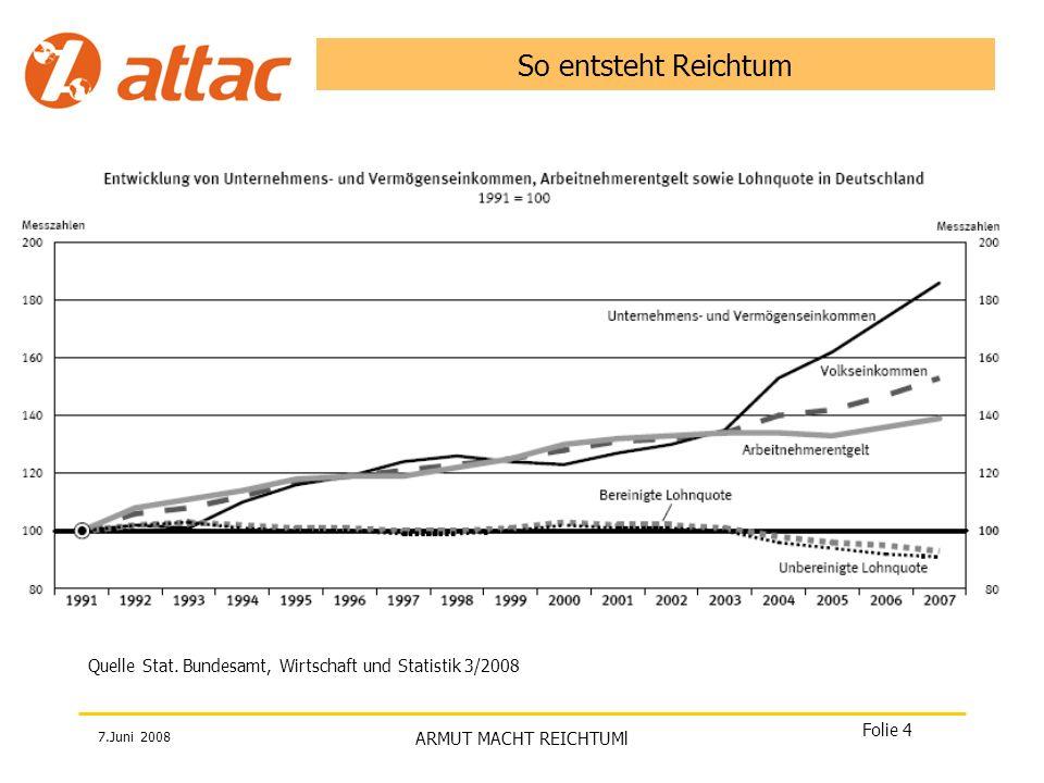 So entsteht Reichtum Quelle Stat. Bundesamt, Wirtschaft und Statistik 3/2008.