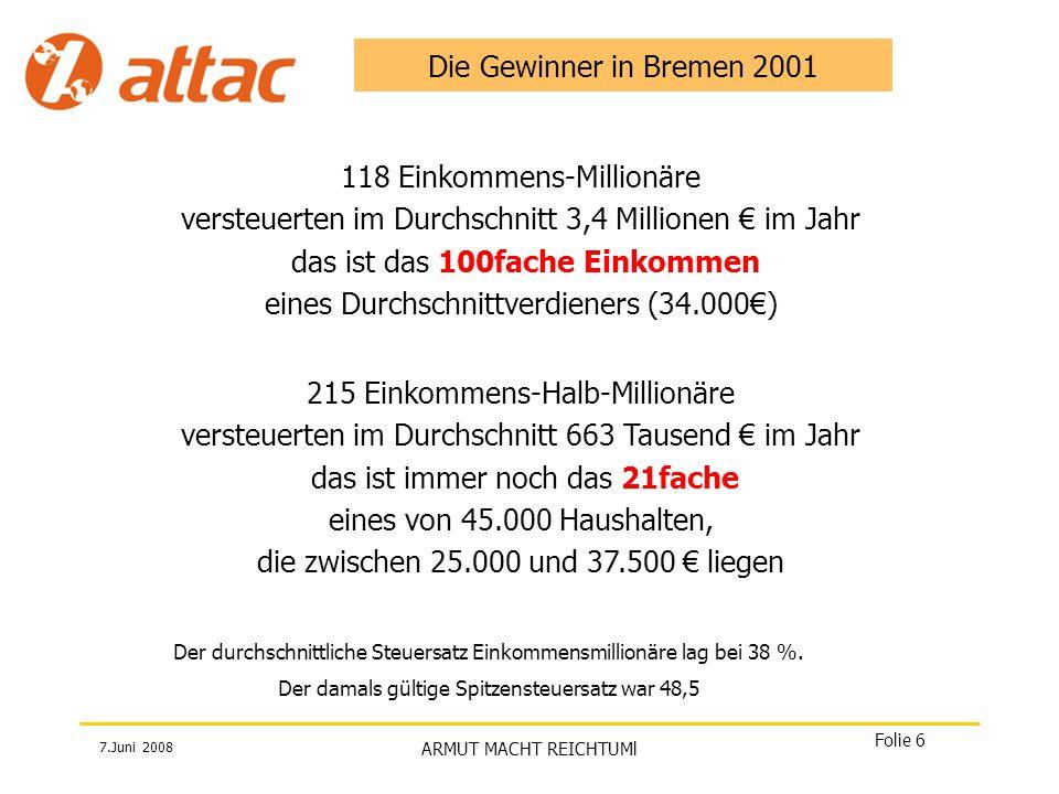 Die Gewinner in Bremen 2001