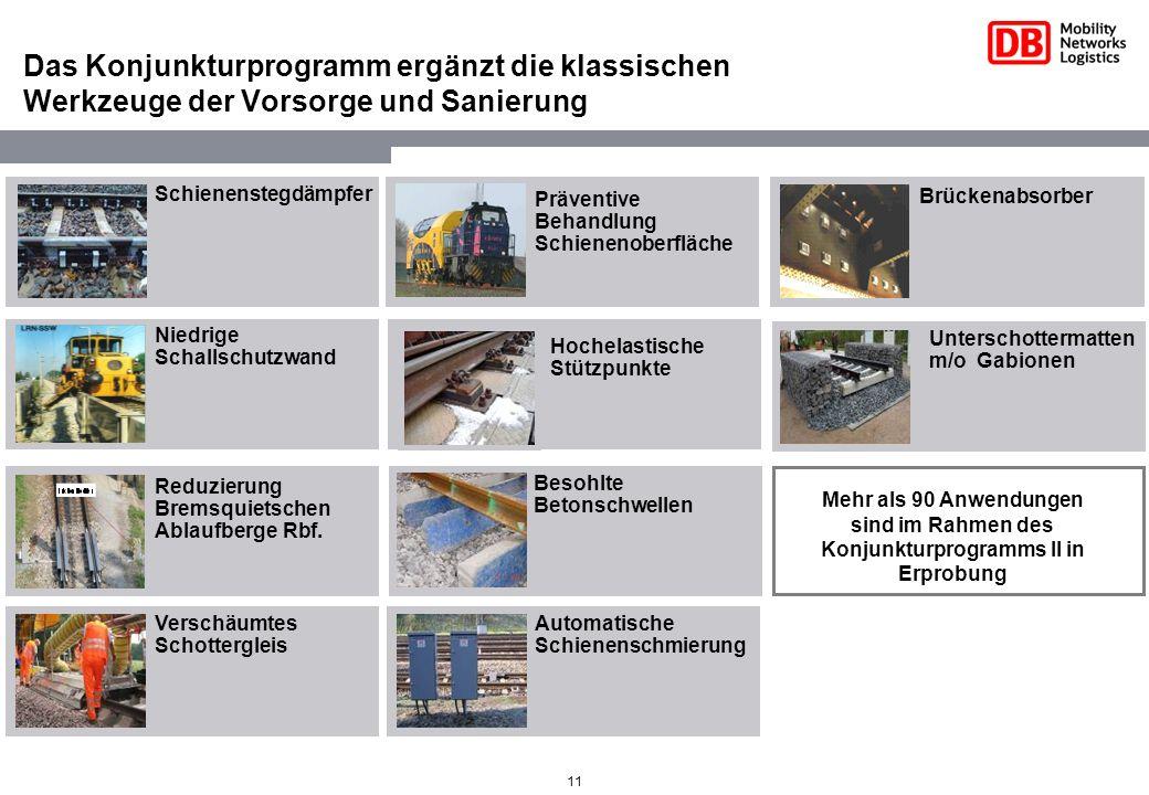 Das Konjunkturprogramm ergänzt die klassischen Werkzeuge der Vorsorge und Sanierung