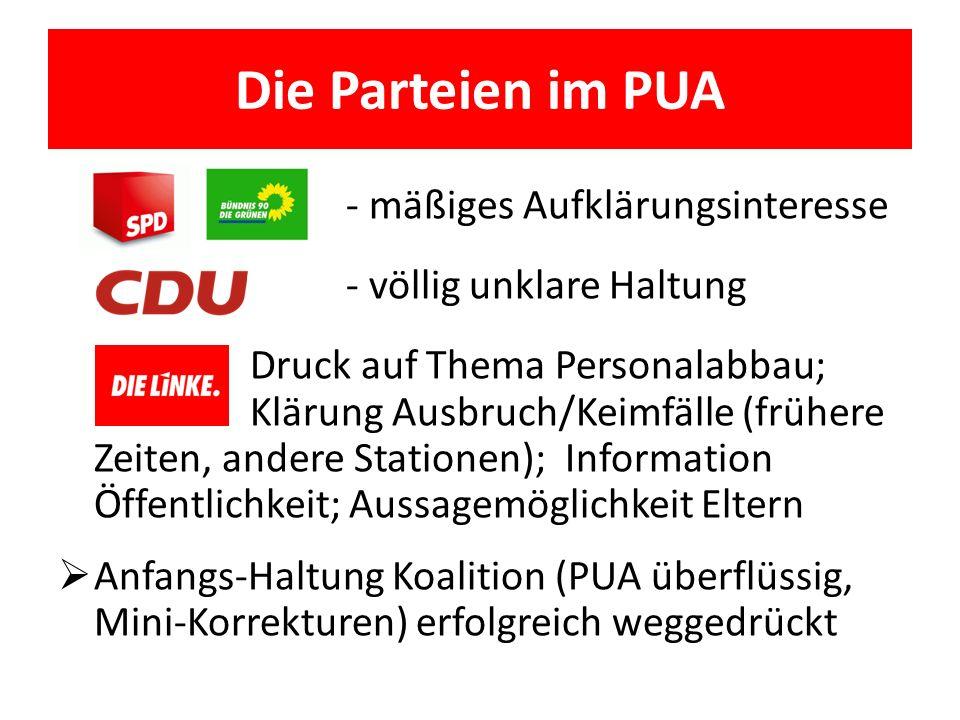 Die Parteien im PUA - mäßiges Aufklärungsinteresse