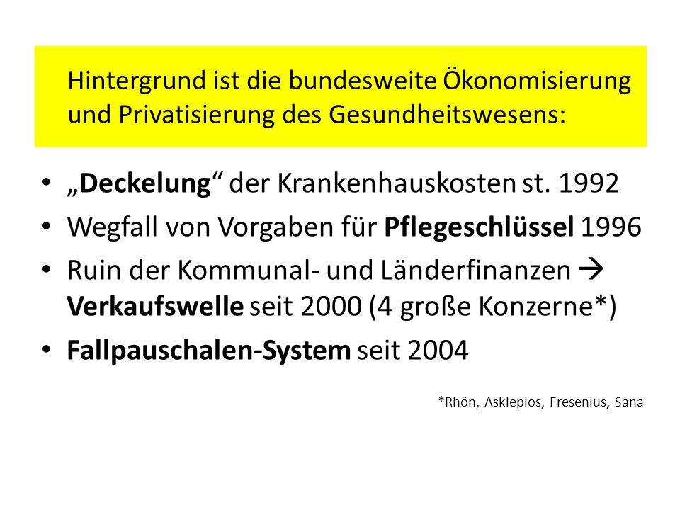 """""""Deckelung der Krankenhauskosten st. 1992"""