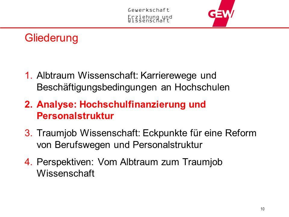 Gliederung Albtraum Wissenschaft: Karrierewege und Beschäftigungsbedingungen an Hochschulen. Analyse: Hochschulfinanzierung und Personalstruktur.