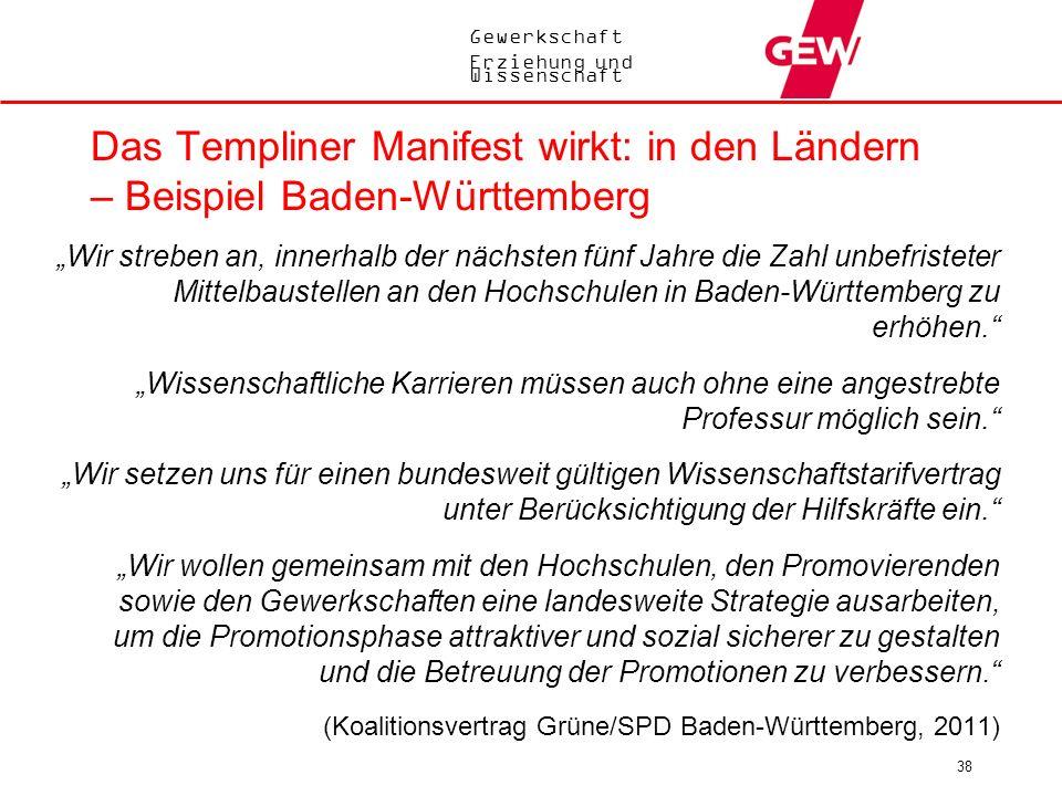 Das Templiner Manifest wirkt: in den Ländern – Beispiel Baden-Württemberg