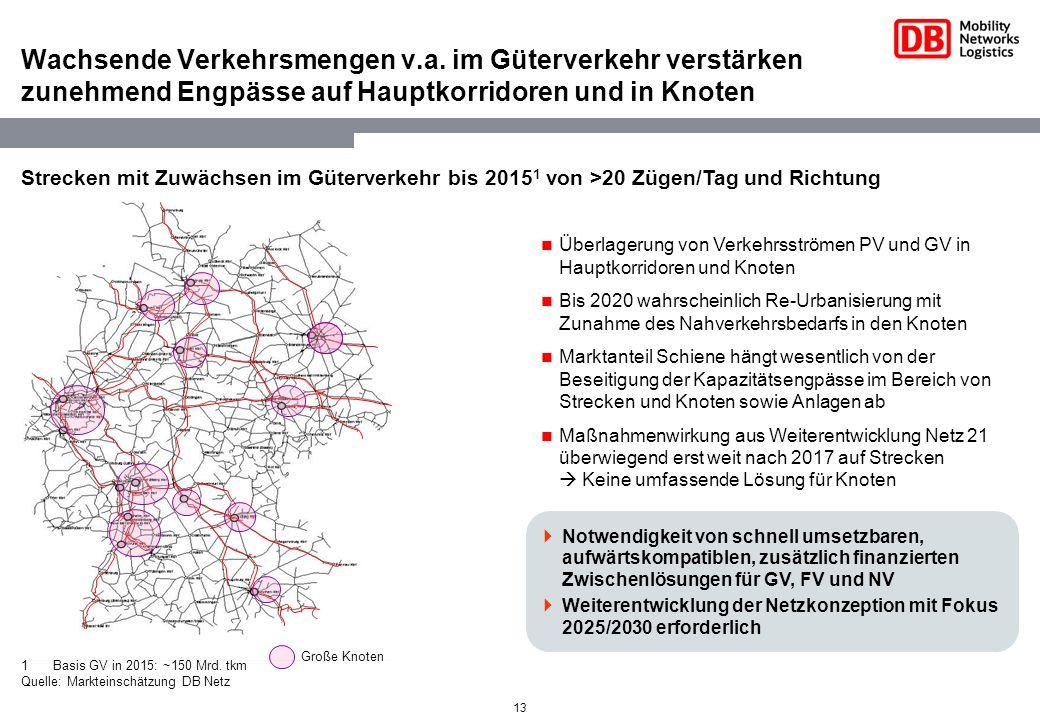 Wachsende Verkehrsmengen v. a