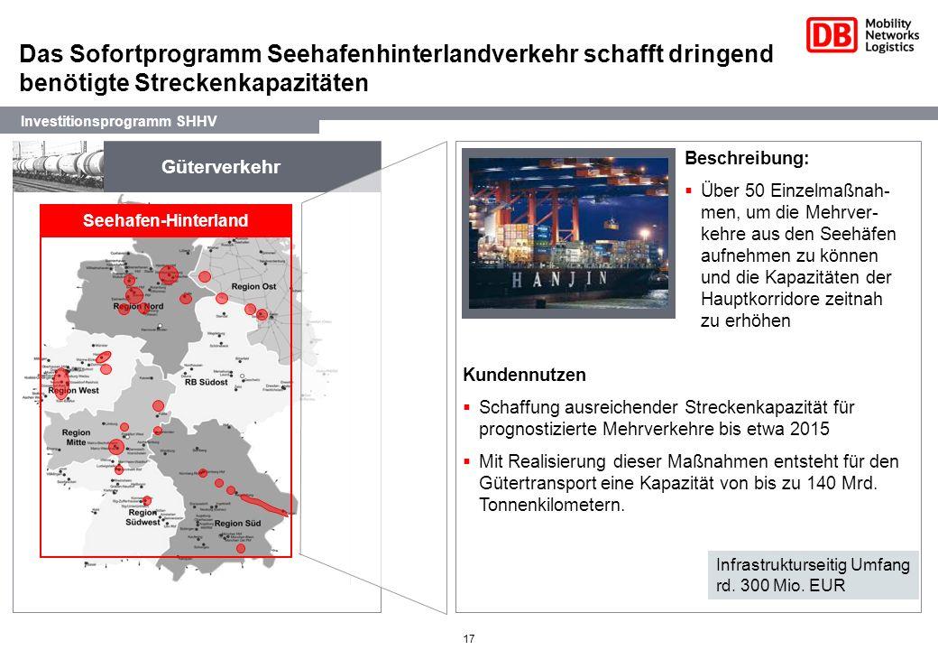 Das Sofortprogramm Seehafenhinterlandverkehr schafft dringend benötigte Streckenkapazitäten