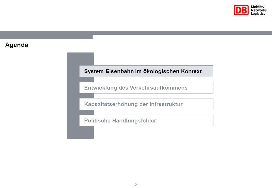 Agenda System Eisenbahn im ökologischen Kontext