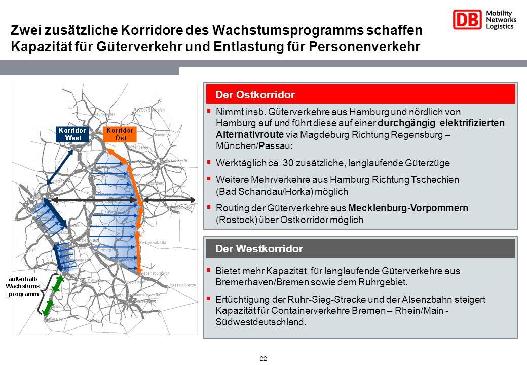 Zwei zusätzliche Korridore des Wachstumsprogramms schaffen Kapazität für Güterverkehr und Entlastung für Personenverkehr