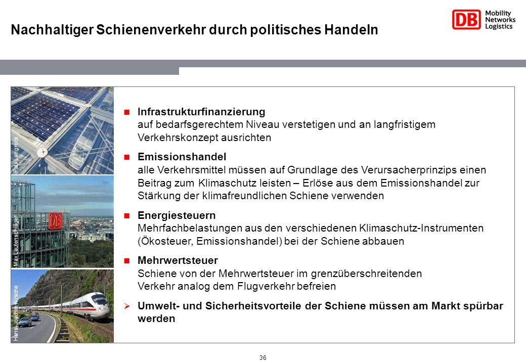 Nachhaltiger Schienenverkehr durch politisches Handeln
