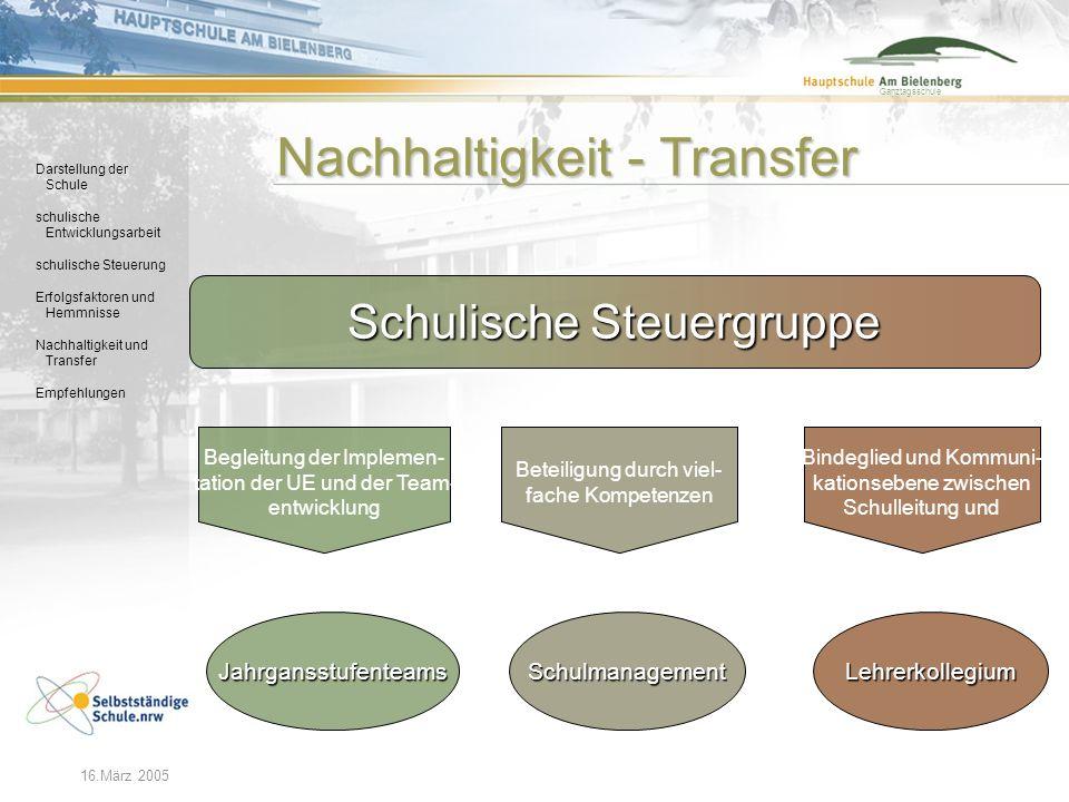 Nachhaltigkeit - Transfer