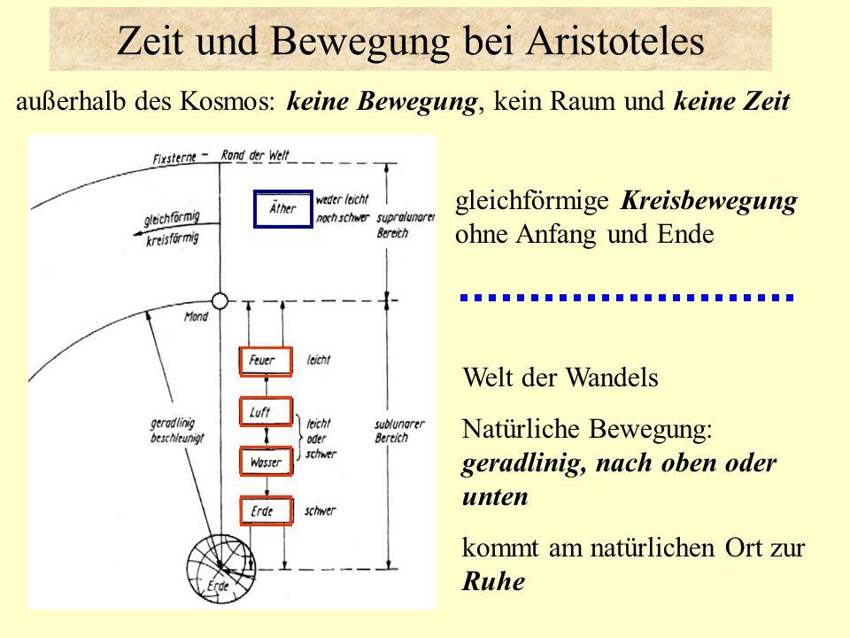 Zeit und Bewegung bei Aristoteles