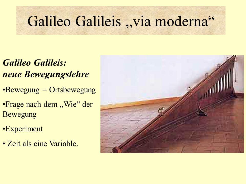 """Galileo Galileis """"via moderna"""