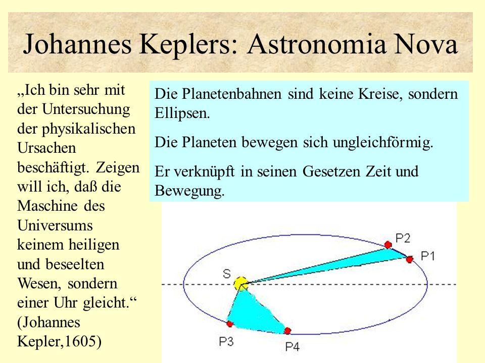 Johannes Keplers: Astronomia Nova