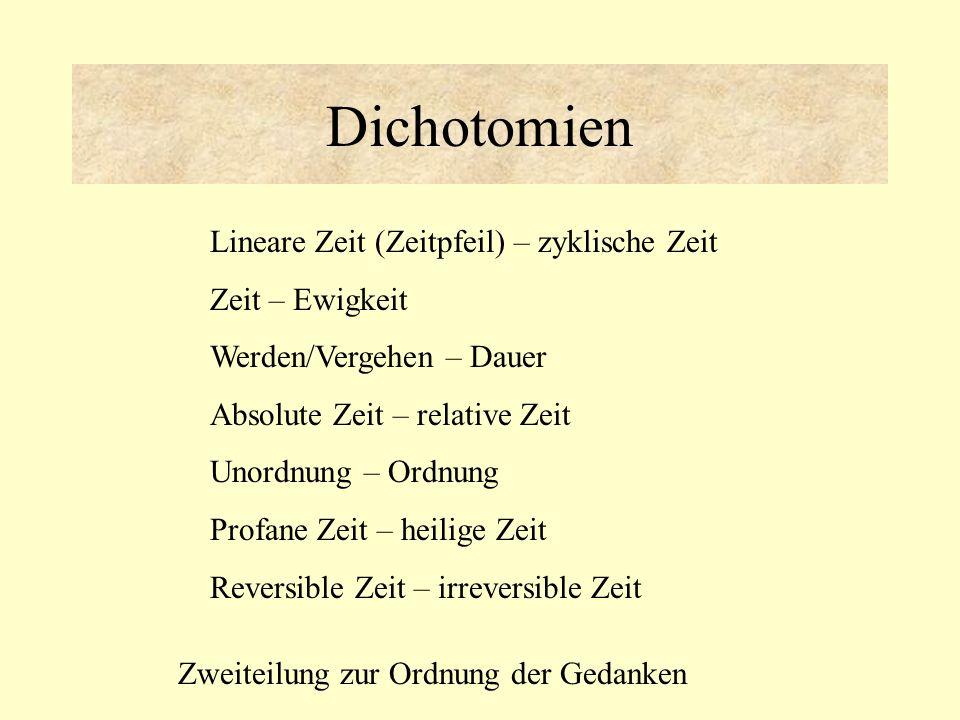 Dichotomien Lineare Zeit (Zeitpfeil) – zyklische Zeit Zeit – Ewigkeit
