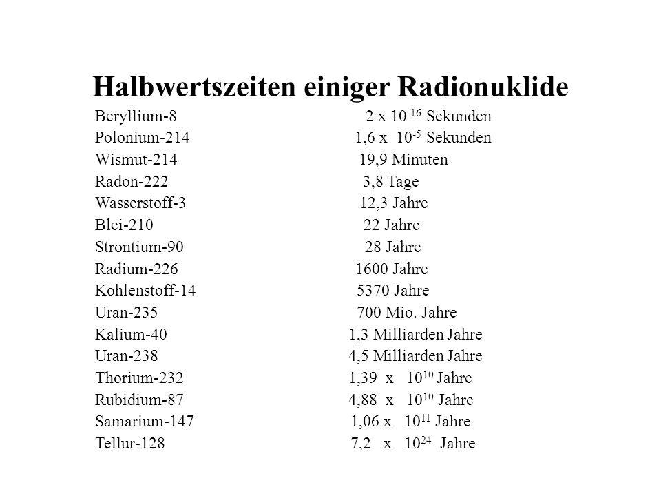 Halbwertszeiten einiger Radionuklide