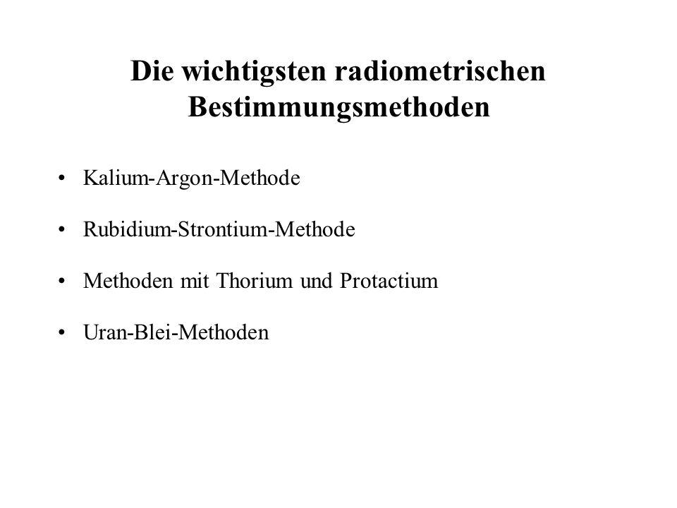 Die wichtigsten radiometrischen Bestimmungsmethoden