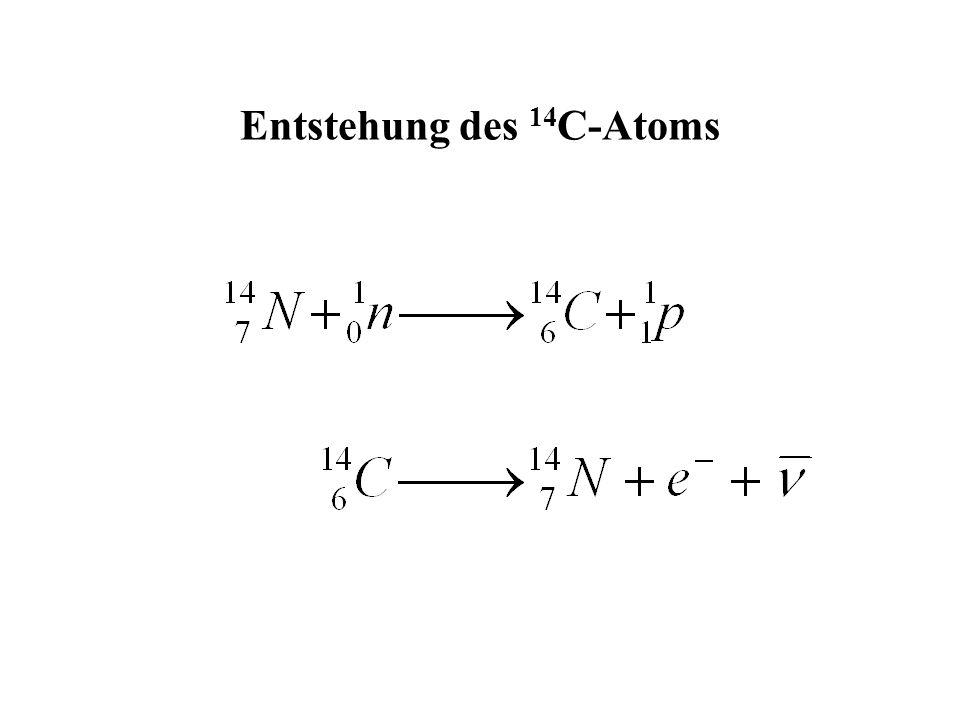 Entstehung des 14C-Atoms