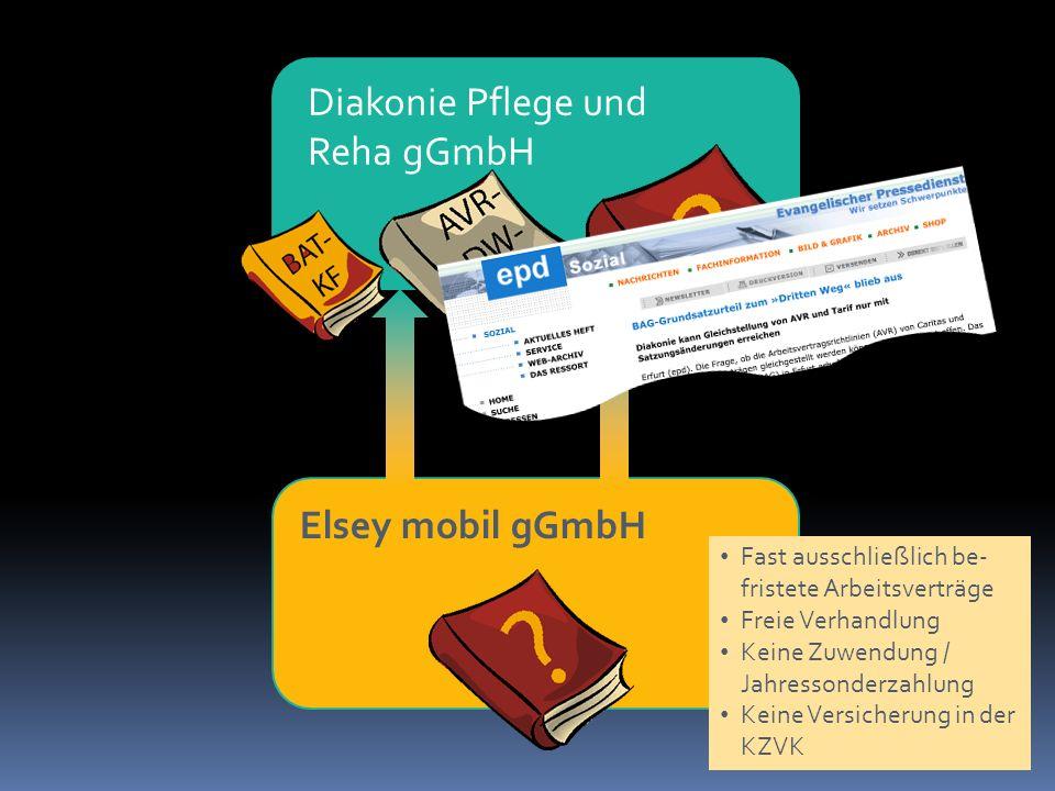 Diakonie Pflege und Reha gGmbH