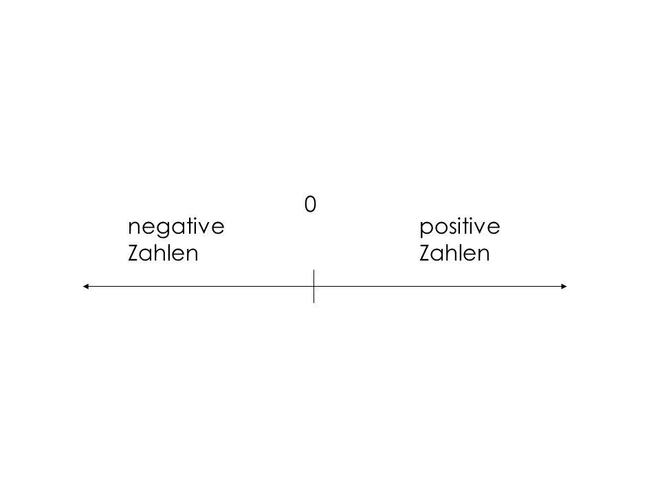 negative Zahlen positive Zahlen