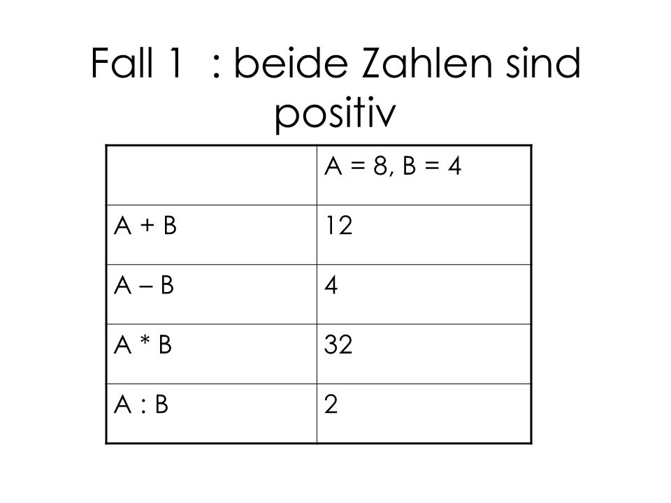 Fall 1 : beide Zahlen sind positiv