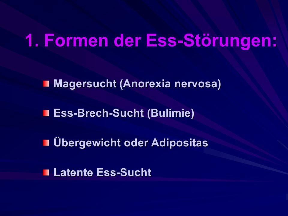 1. Formen der Ess-Störungen: