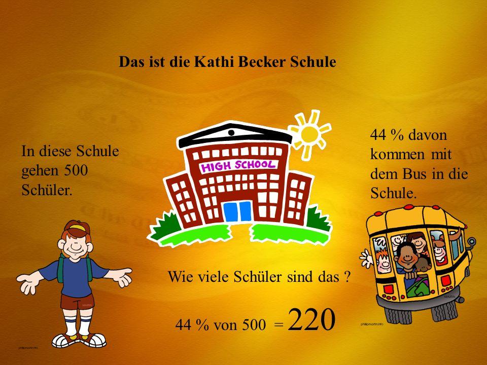 Das ist die Kathi Becker Schule