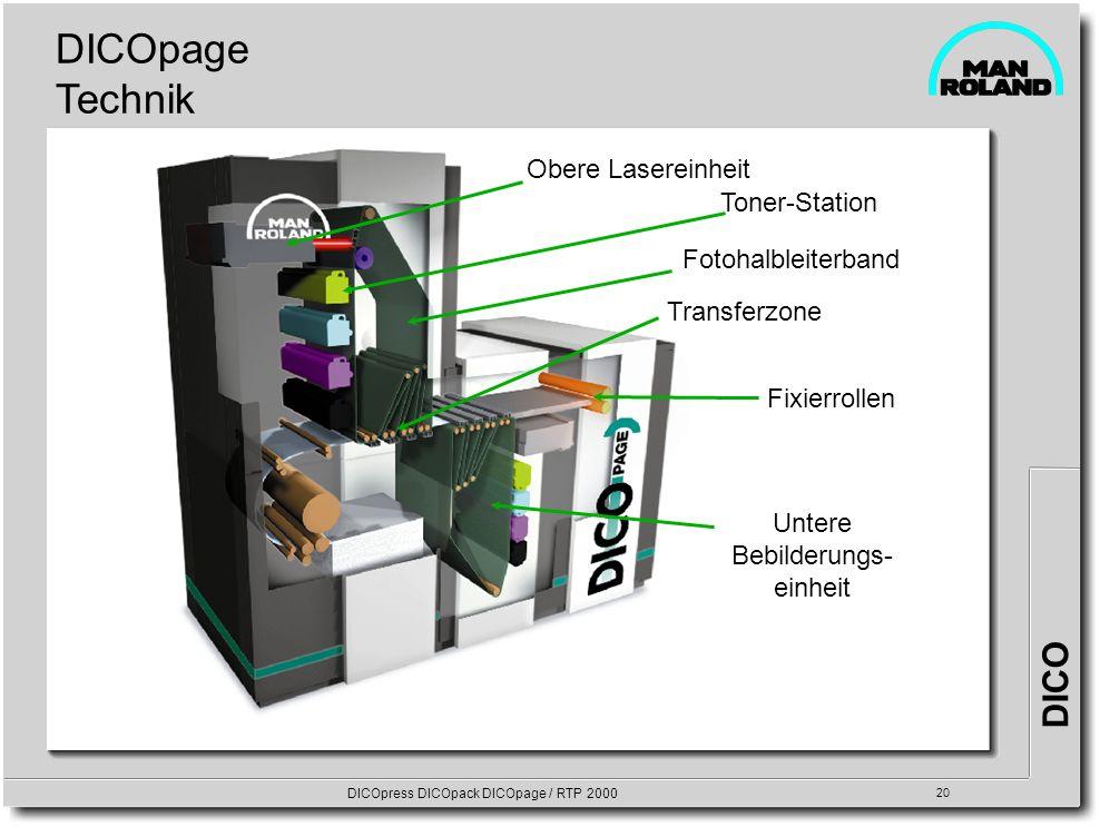 DICOpage Technik Obere Lasereinheit Toner-Station Fotohalbleiterband